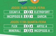 Interfábricas Futebol dia 16/05 e 17/05